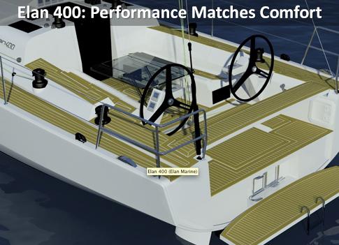 Elan 400: Performance Matches Comfort thumbnail