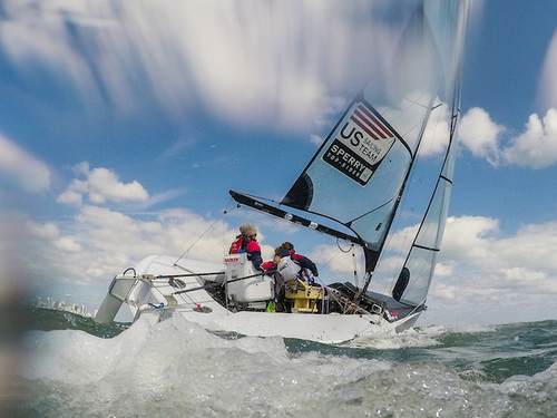 Paralympic Sailing: What Now?