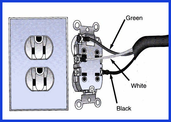 Boat Wiring: How to Connect a New AC Outlet - boats.com on