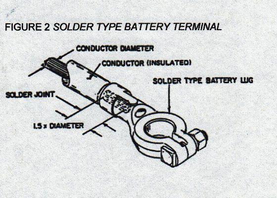 Battery Lugs: Solder vs. Mechanical Fastening thumbnail