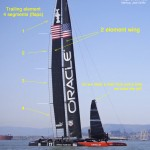 Boats on the Edge: The AC72 Catamaran