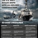 A Crestliner ad uses Navy ships to tout the advantages of welded construction.