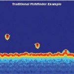 New Wave Fishfinders: Garmin vs. Raymarine vs. Simrad